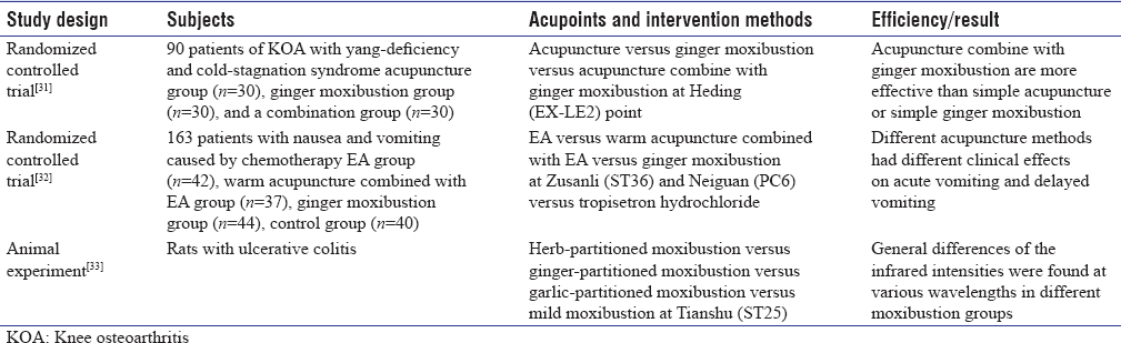 Table 4: Examples of different acupuncture-moxibustion stimulation methods